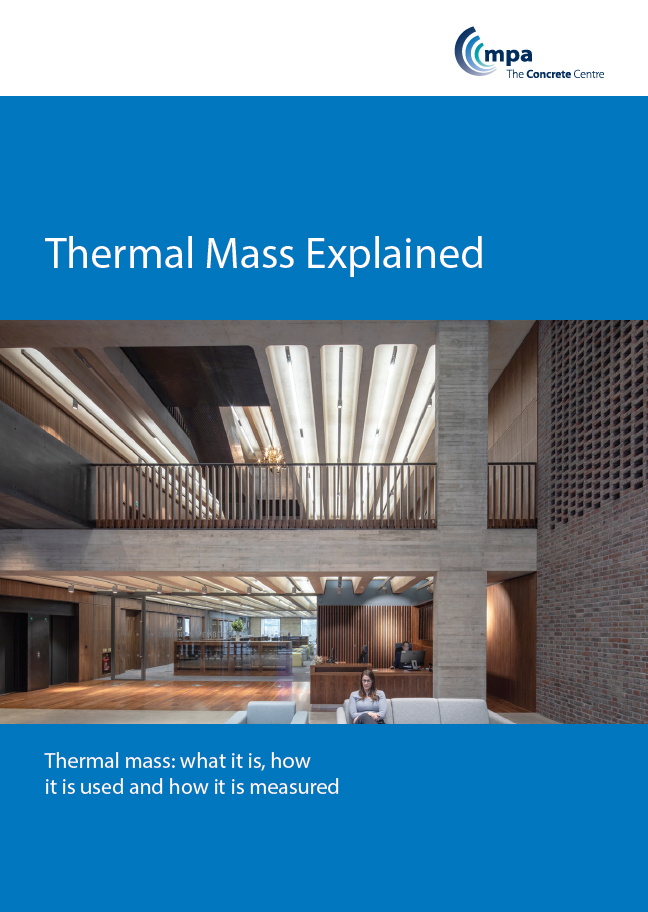 Thermal Mass Explained