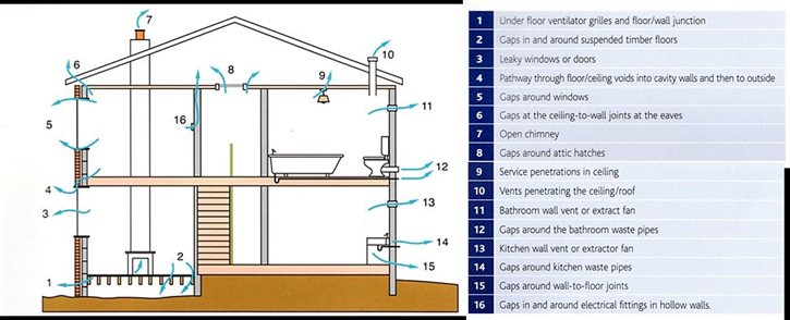 Air-tightness-fig-1.jpg